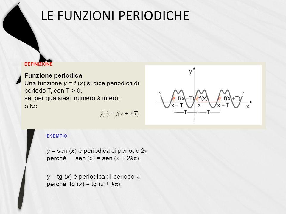 DEFINIZIONE LE FUNZIONI PERIODICHE ESEMPIO y = sen (x) è periodica di periodo 2 perchésen (x) = sen (x + 2k ). Funzione periodica Una funzione y = f (