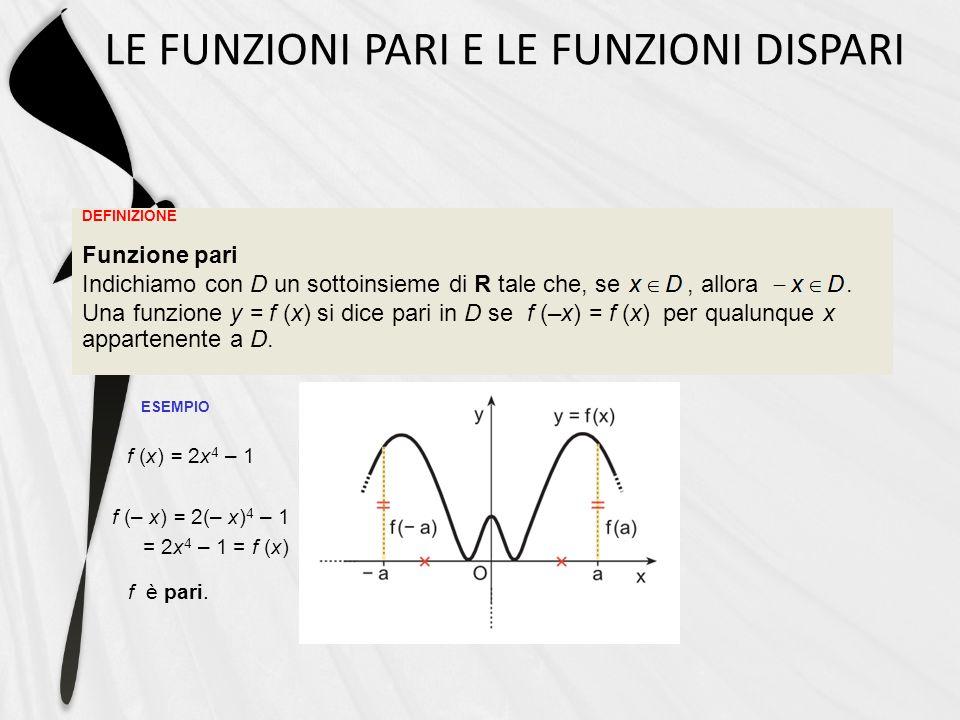 DEFINIZIONE LE FUNZIONI PARI E LE FUNZIONI DISPARI ESEMPIO f (x) = 2x 4 – 1 Funzione pari Indichiamo con D un sottoinsieme di R tale che, se, allora.