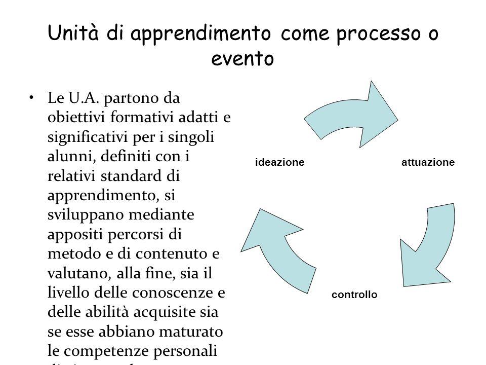 Unità di apprendimento come processo o evento Le U.A. partono da obiettivi formativi adatti e significativi per i singoli alunni, definiti con i relat