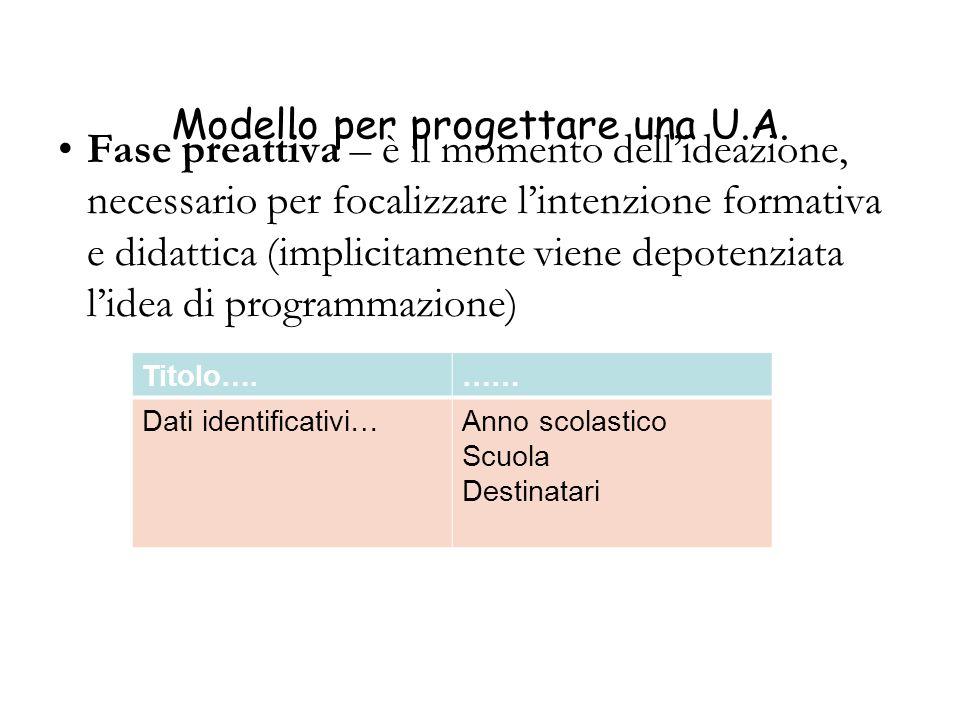 Modello per progettare una U.A. Fase preattiva – è il momento dellideazione, necessario per focalizzare lintenzione formativa e didattica (implicitame
