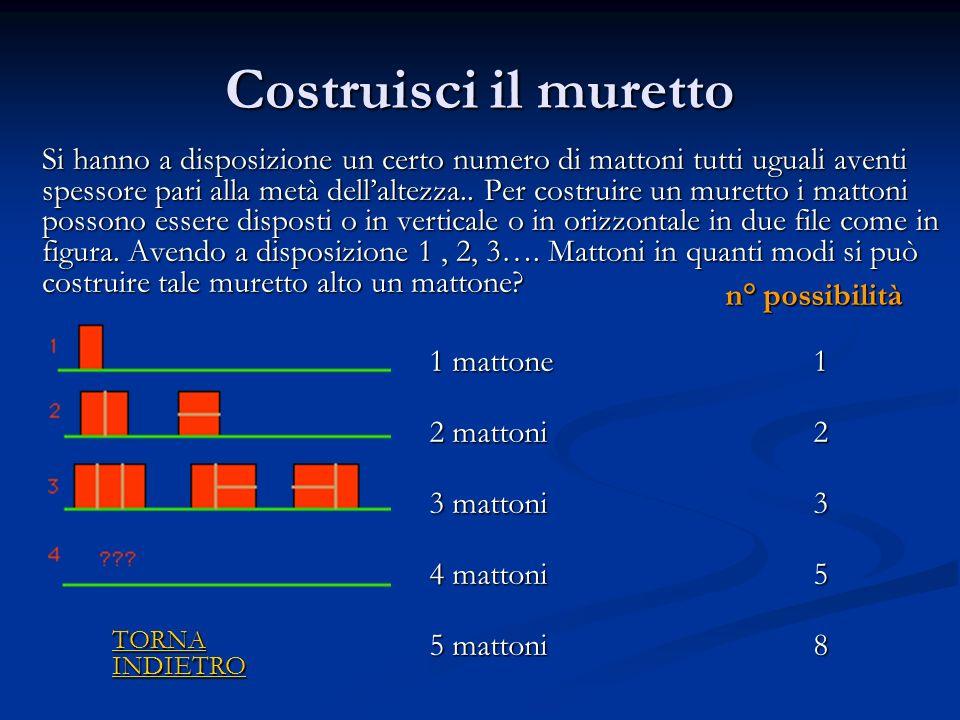 Costruisci il muretto Si hanno a disposizione un certo numero di mattoni tutti uguali aventi spessore pari alla metà dellaltezza.. Per costruire un mu