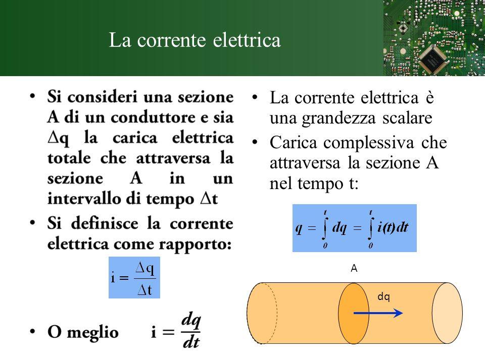 La corrente elettrica La corrente elettrica è una grandezza scalare Carica complessiva che attraversa la sezione A nel tempo t: A dq