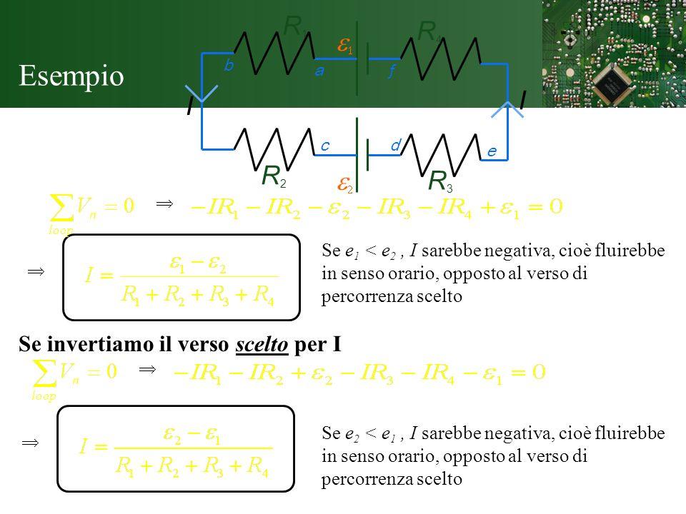 Esempio a d b e c f R1R1 I R2R2 R3R3 R4R4 I Se e 2 < e 1, I sarebbe negativa, cioè fluirebbe in senso orario, opposto al verso di percorrenza scelto S