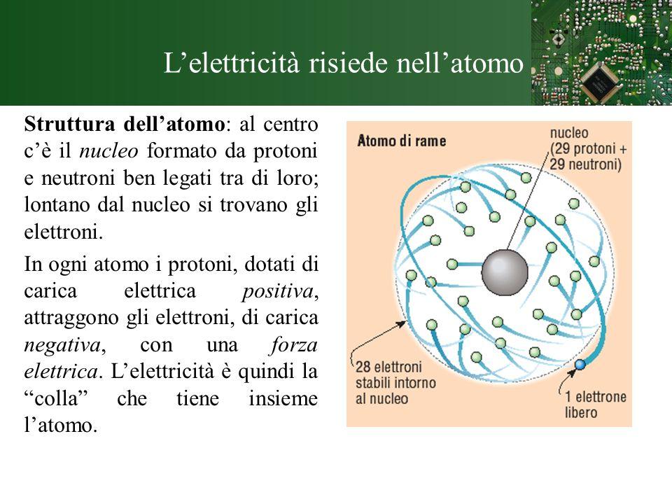 Lelettricità risiede nellatomo Struttura dellatomo: al centro cè il nucleo formato da protoni e neutroni ben legati tra di loro; lontano dal nucleo si