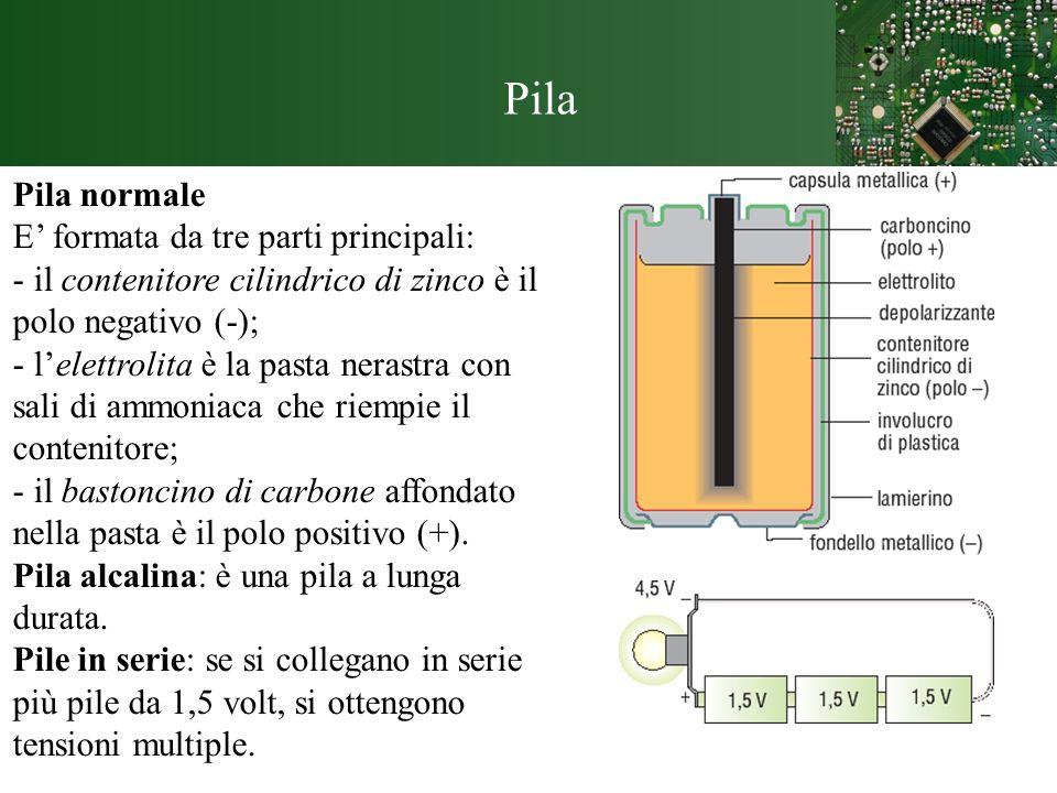 Pila Pila normale E formata da tre parti principali: - il contenitore cilindrico di zinco è il polo negativo (-); - lelettrolita è la pasta nerastra c