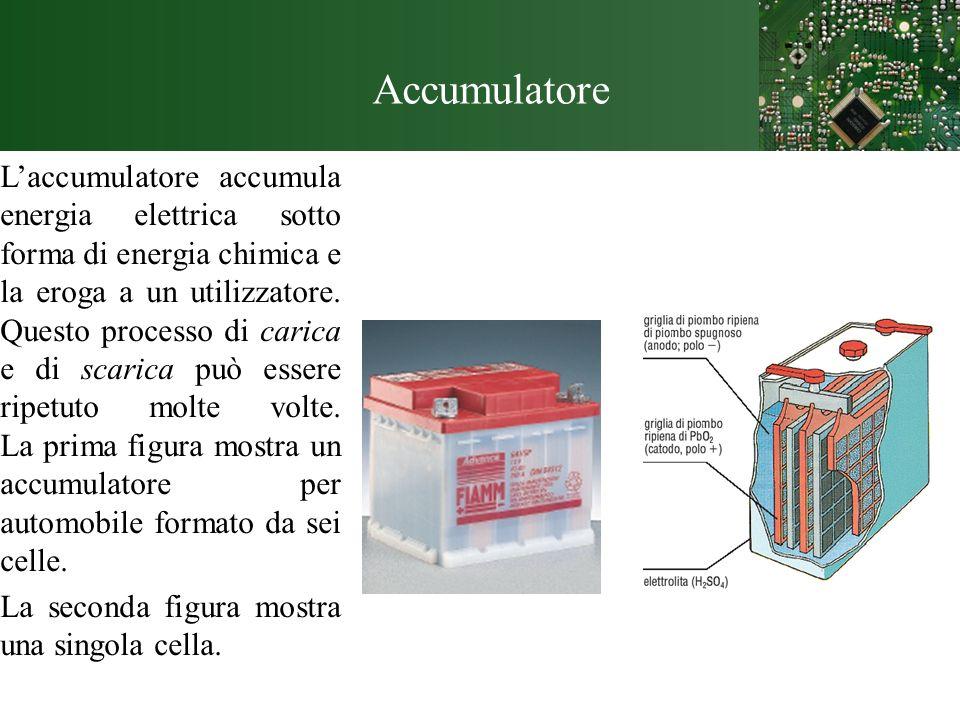 Accumulatore Laccumulatore accumula energia elettrica sotto forma di energia chimica e la eroga a un utilizzatore. Questo processo di carica e di scar