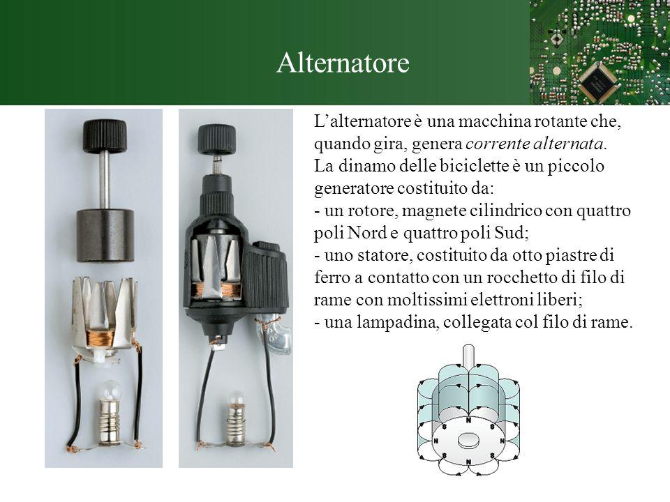 Alternatore Lalternatore è una macchina rotante che, quando gira, genera corrente alternata. La dinamo delle biciclette è un piccolo generatore costit