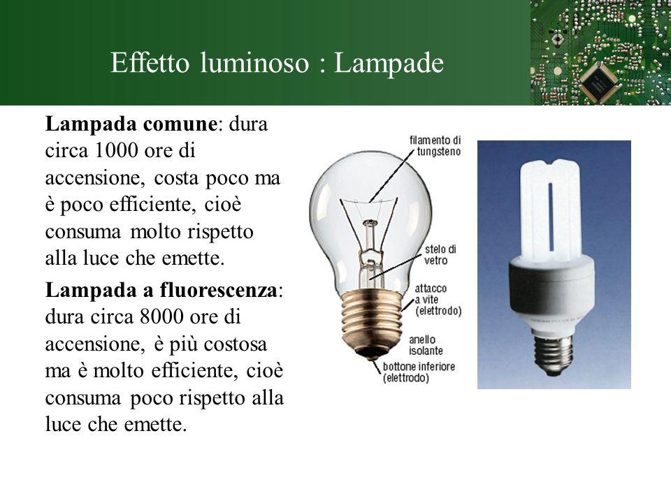 Effetto luminoso : Lampade Lampada comune: dura circa 1000 ore di accensione, costa poco ma è poco efficiente, cioè consuma molto rispetto alla luce c