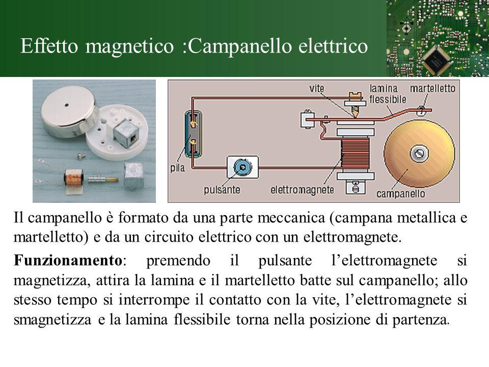 Effetto magnetico :Campanello elettrico Il campanello è formato da una parte meccanica (campana metallica e martelletto) e da un circuito elettrico co
