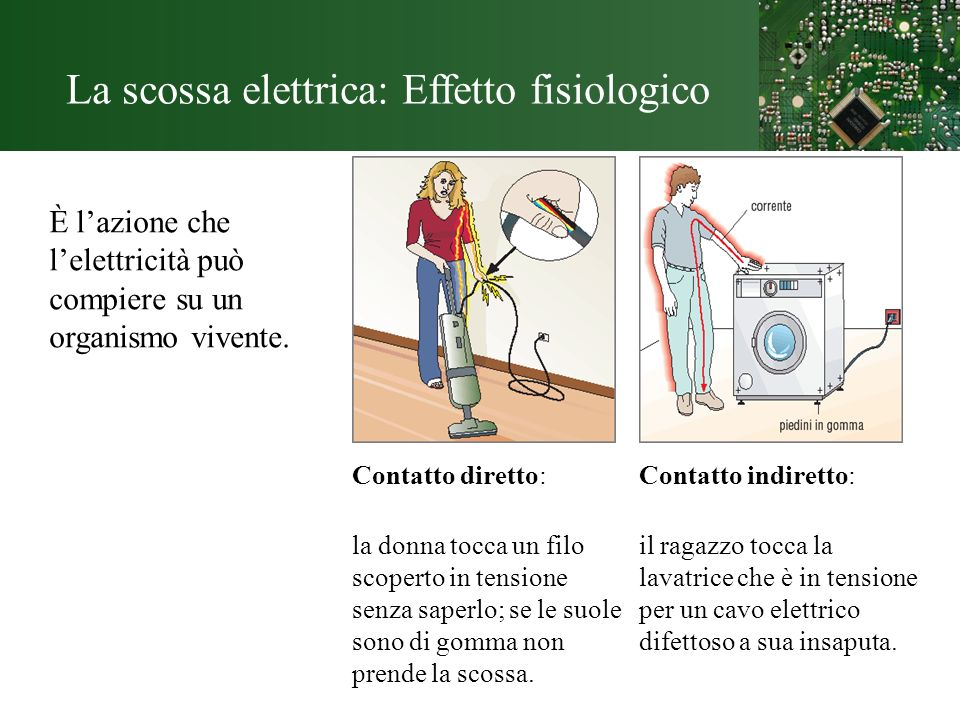 La scossa elettrica: Effetto fisiologico È lazione che lelettricità può compiere su un organismo vivente. Contatto diretto: la donna tocca un filo sco