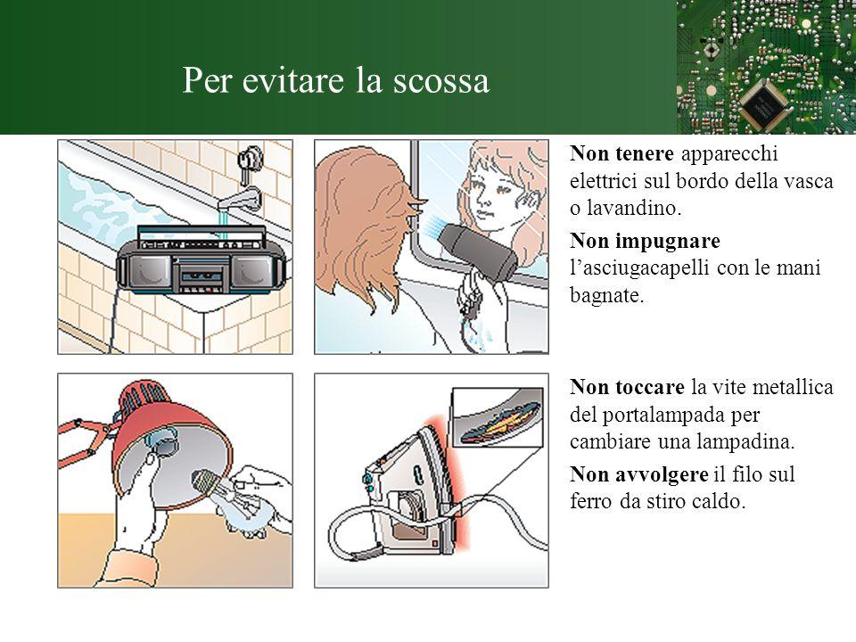 Per evitare la scossa Non tenere apparecchi elettrici sul bordo della vasca o lavandino. Non impugnare lasciugacapelli con le mani bagnate. Non toccar
