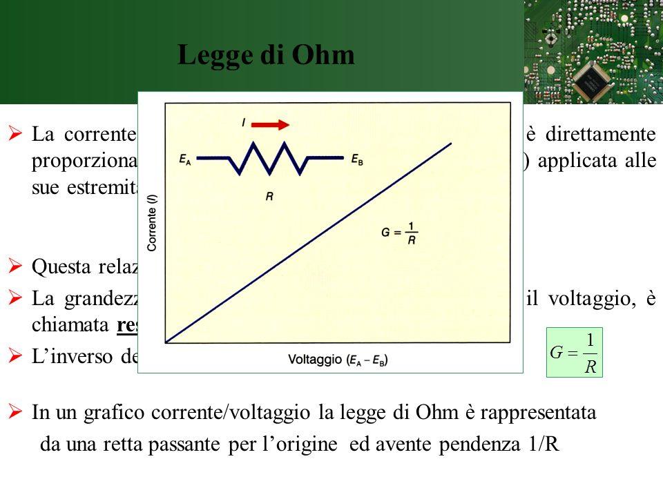 Tre grandezze della corrente Intensità di corrente Lintensità di corrente unitaria corrisponde al passaggio di 6 miliardi di miliardi di elettroni al secondo attraverso una sezione del circuito; si misura in ampere (A).