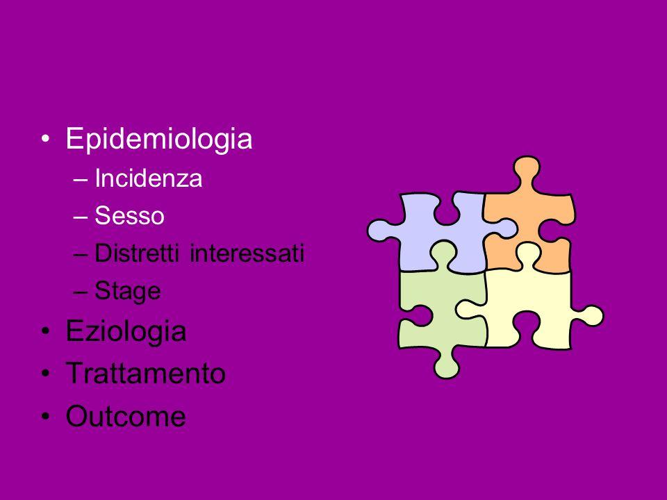 Epidemiologia –Incidenza –Sesso –Distretti interessati –Stage Eziologia Trattamento Outcome