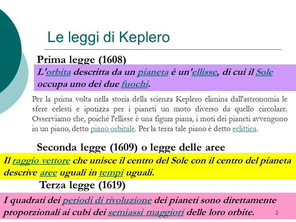 Le leggi di Keplero Prima legge (1608) L'orbita descritta da un pianeta è un'ellisse, di cui il Sole occupa uno dei due fuochi.orbitapianetaellisseSol