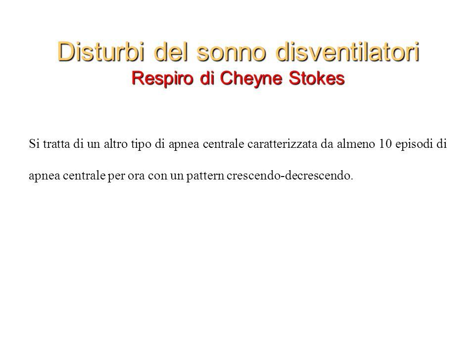 Disturbi del sonno disventilatori Respiro di Cheyne Stokes Si tratta di un altro tipo di apnea centrale caratterizzata da almeno 10 episodi di apnea c