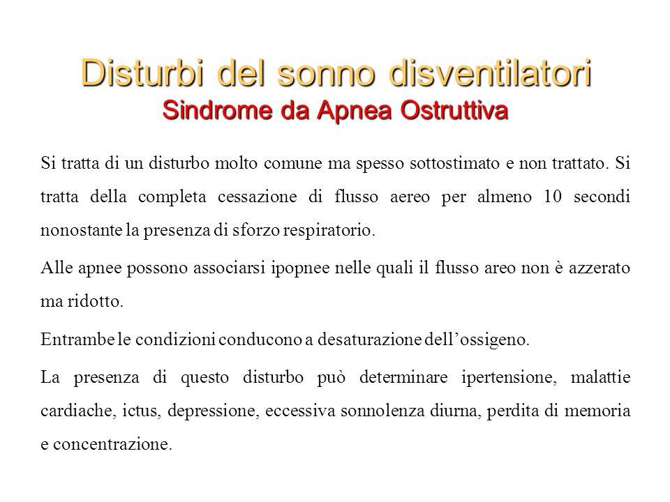 Disturbi del sonno disventilatori Sindrome da Apnea Ostruttiva Si tratta di un disturbo molto comune ma spesso sottostimato e non trattato. Si tratta