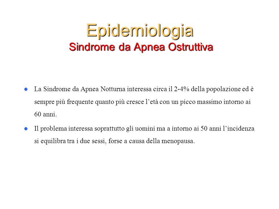 Epidemiologia Sindrome da Apnea Ostruttiva La Sindrome da Apnea Notturna interessa circa il 2-4% della popolazione ed è sempre più frequente quanto pi