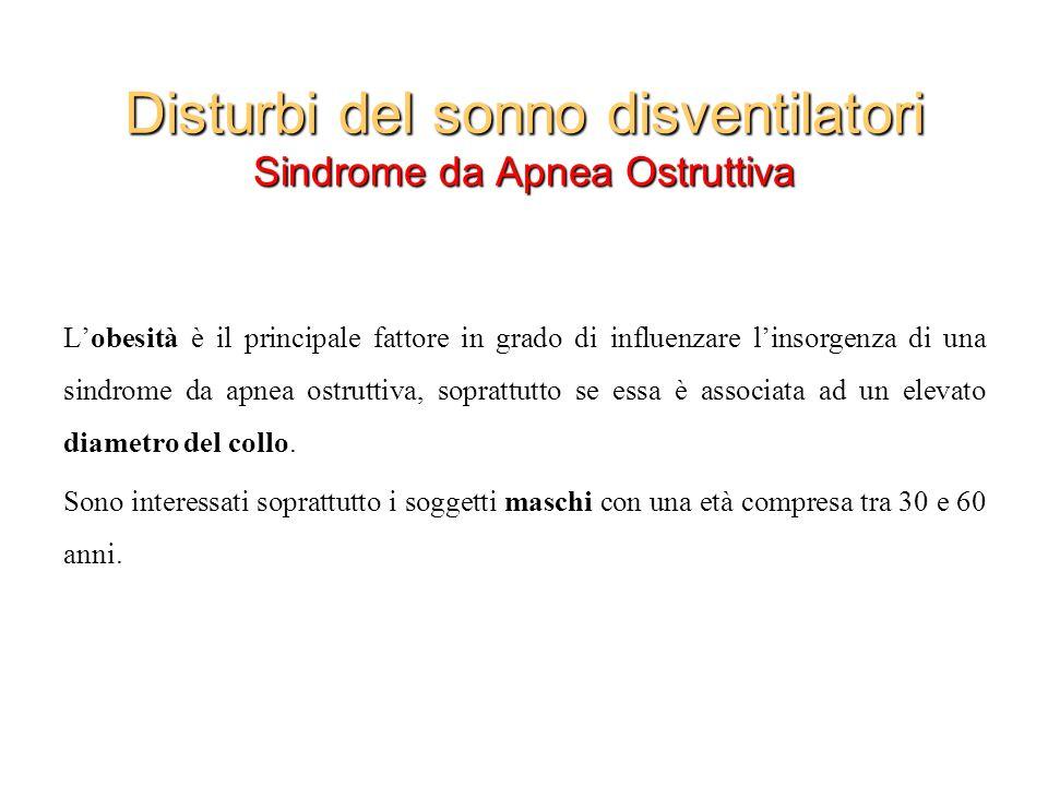 Disturbi del sonno disventilatori Sindrome da Apnea Ostruttiva Lobesità è il principale fattore in grado di influenzare linsorgenza di una sindrome da