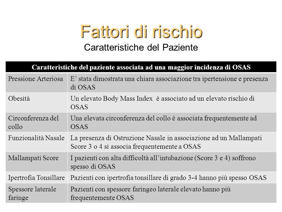 Fattori di rischio Fattori di rischio Caratteristiche del Paziente Caratteristiche del paziente associata ad una maggior incidenza di OSAS Pressione A