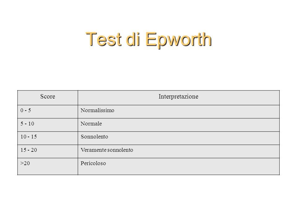 Test di Epworth ScoreInterpretazione 0 - 5Normalissimo 5 - 10Normale 10 - 15Sonnolento 15 - 20Veramente sonnolento >20Pericoloso