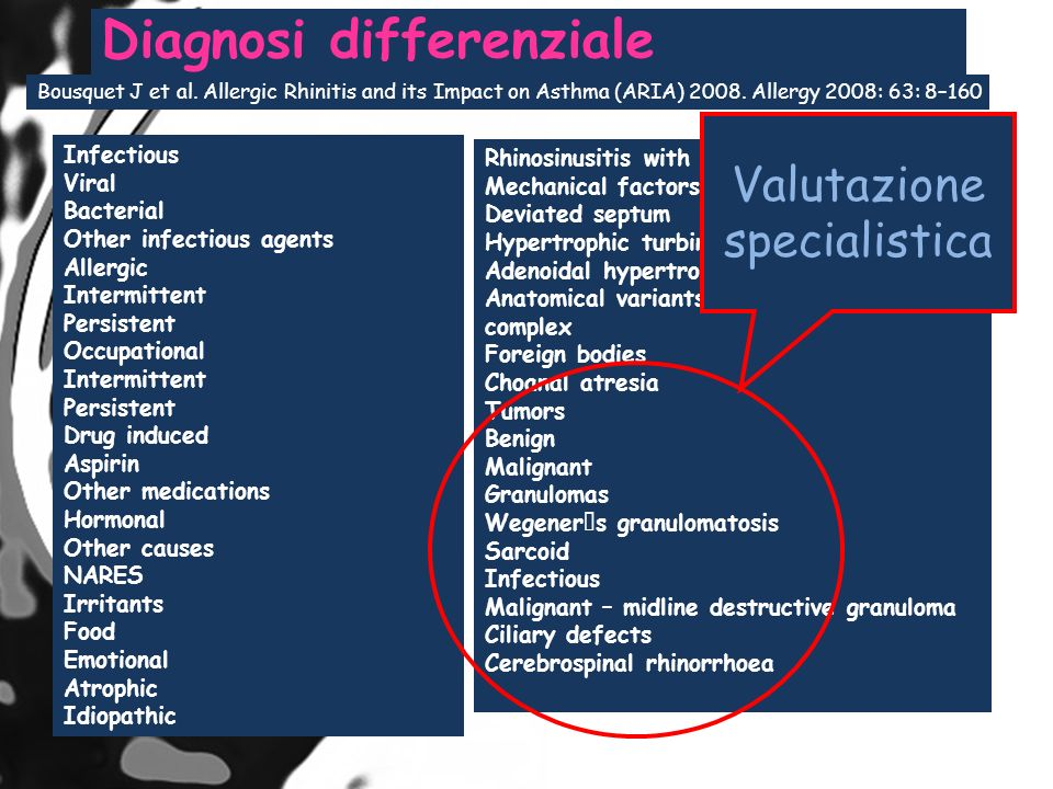 Diagnosi differenziale Infectious Viral Bacterial Other infectious agents Allergic Intermittent Persistent Occupational Intermittent Persistent Drug i