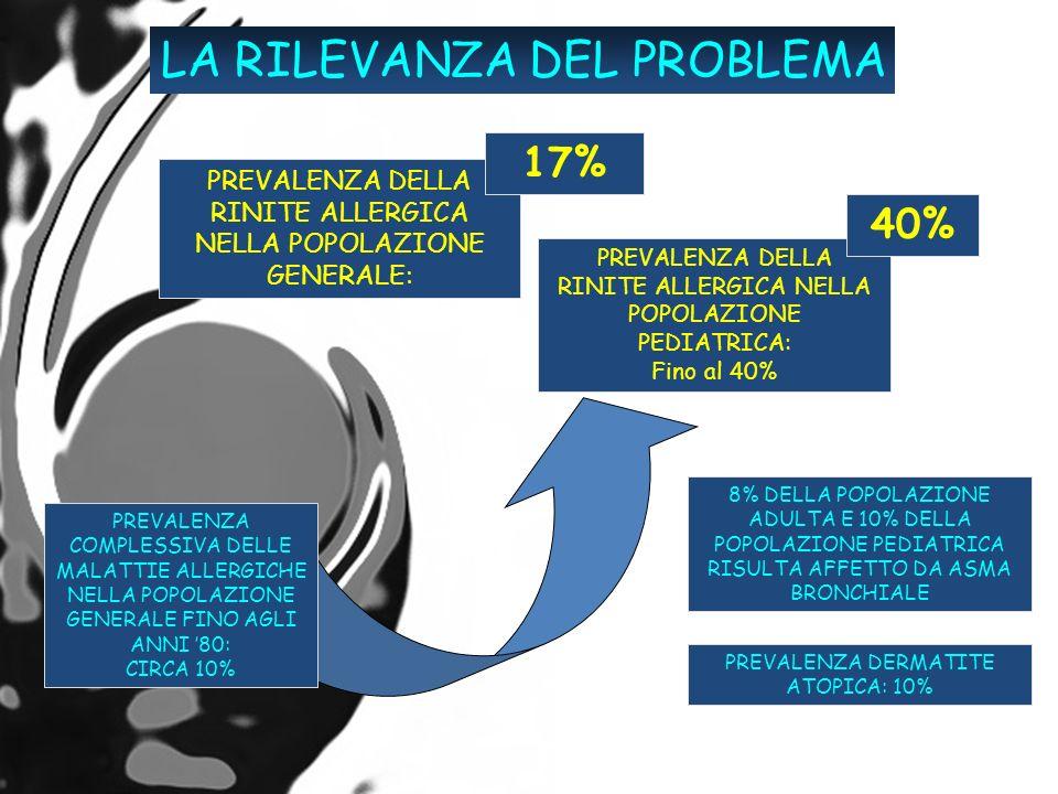 LA RILEVANZA DEL PROBLEMA PREVALENZA DELLA RINITE ALLERGICA NELLA POPOLAZIONE GENERALE: PREVALENZA DELLA RINITE ALLERGICA NELLA POPOLAZIONE PEDIATRICA