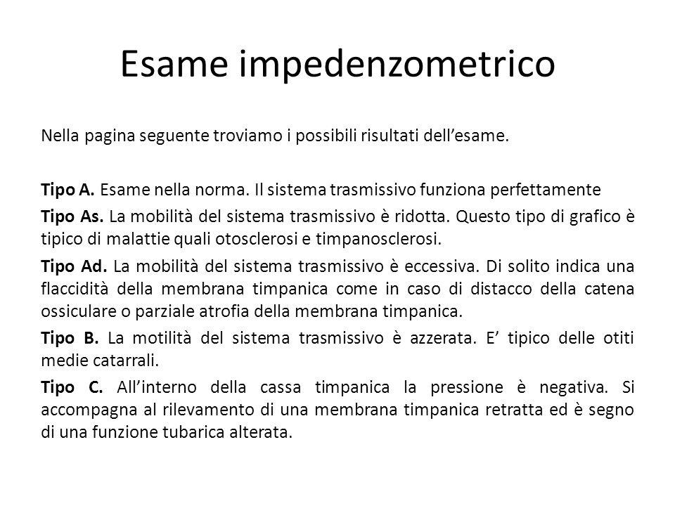 Esame impedenzometrico Nella pagina seguente troviamo i possibili risultati dellesame.