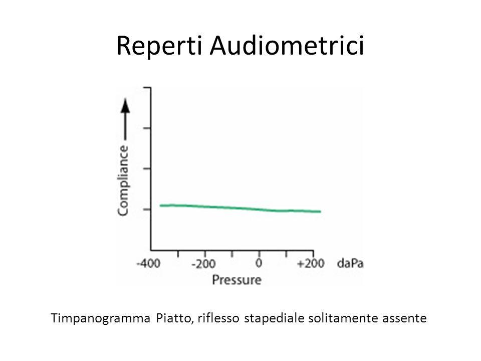 Terapia Antibiotico a largo spettro In caso di mancata risposta antibiotico mirato in base a tampone auricolare Terapia antinfiammatoria/cortisonica nasale e/o sistemica