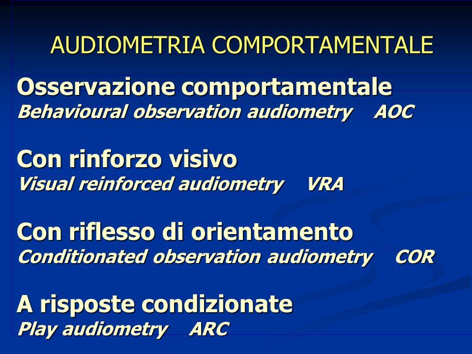 AUDIOMETRIA COMPORTAMENTALE Osservazione comportamentale Behavioural observation audiometry AOC Con rinforzo visivo Visual reinforced audiometry VRA C