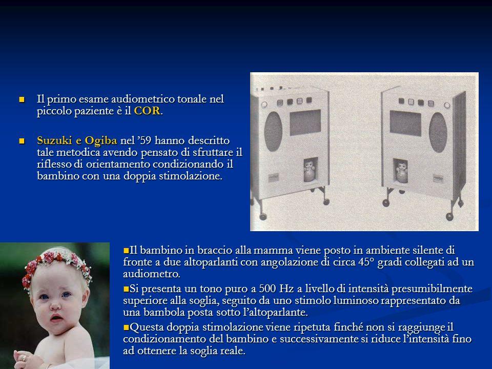 Il primo esame audiometrico tonale nel piccolo paziente è il COR. Il primo esame audiometrico tonale nel piccolo paziente è il COR. Suzuki e Ogiba nel