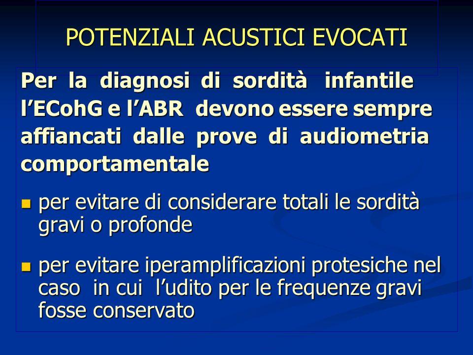 POTENZIALI ACUSTICI EVOCATI Per la diagnosi di sordità infantile lECohG e lABR devono essere sempre affiancati dalle prove di audiometria comportament
