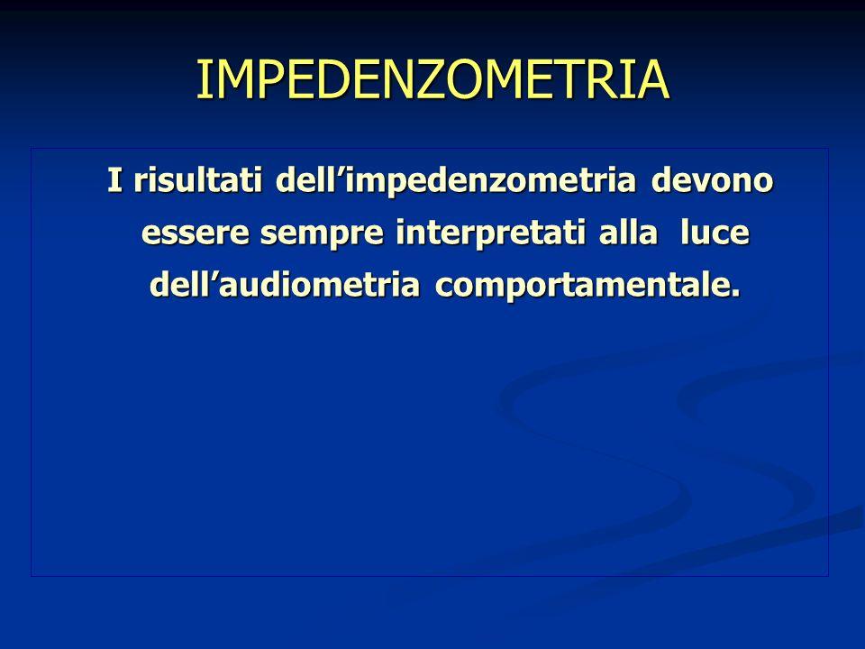 IMPEDENZOMETRIA I risultati dellimpedenzometria devono essere sempre interpretati alla luce dellaudiometria comportamentale. I risultati dellimpedenzo