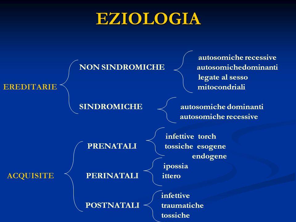 EZIOLOGIA autosomiche recessive NON SINDROMICHE autosomichedominanti legate al sesso EREDITARIE mitocondriali SINDROMICHE autosomiche dominanti autoso