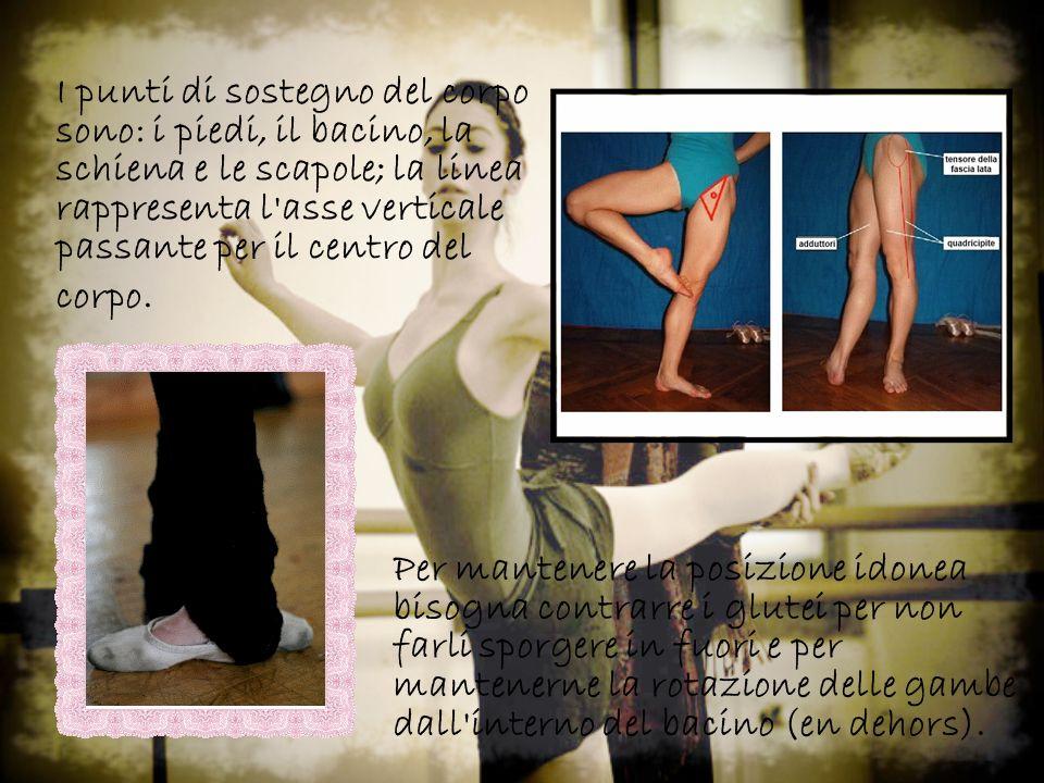 I punti di sostegno del corpo sono: i piedi, il bacino, la schiena e le scapole; la linea rappresenta l asse verticale passante per il centro del corpo.
