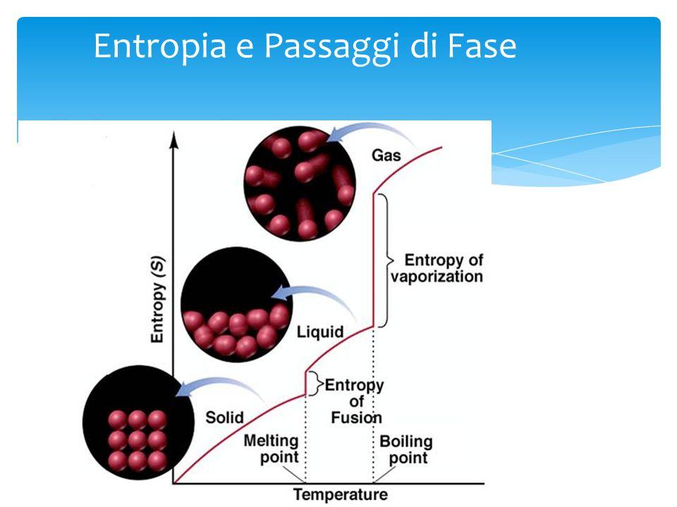 Entropia crescente Solido CristallinoLiquidoGas S > 0 S < 0 S(solido) < S(liquido) < S(Gas) S > 0 S < 0 S(T)