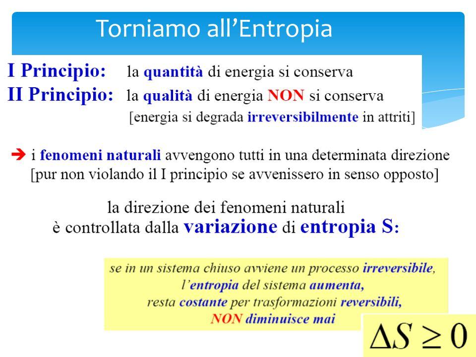 II principio delle Termodinamica (Clausius)