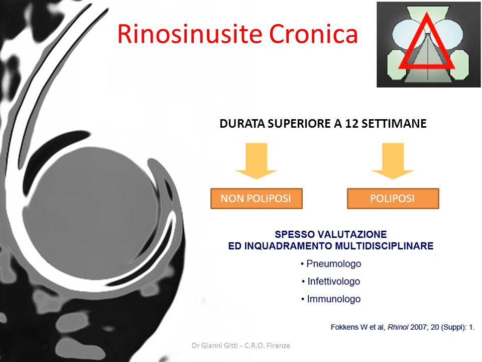 Dr Gianni Gitti - C.R.O. Firenze Rinosinusite Cronica DURATA SUPERIORE A 12 SETTIMANE POLIPOSINON POLIPOSI