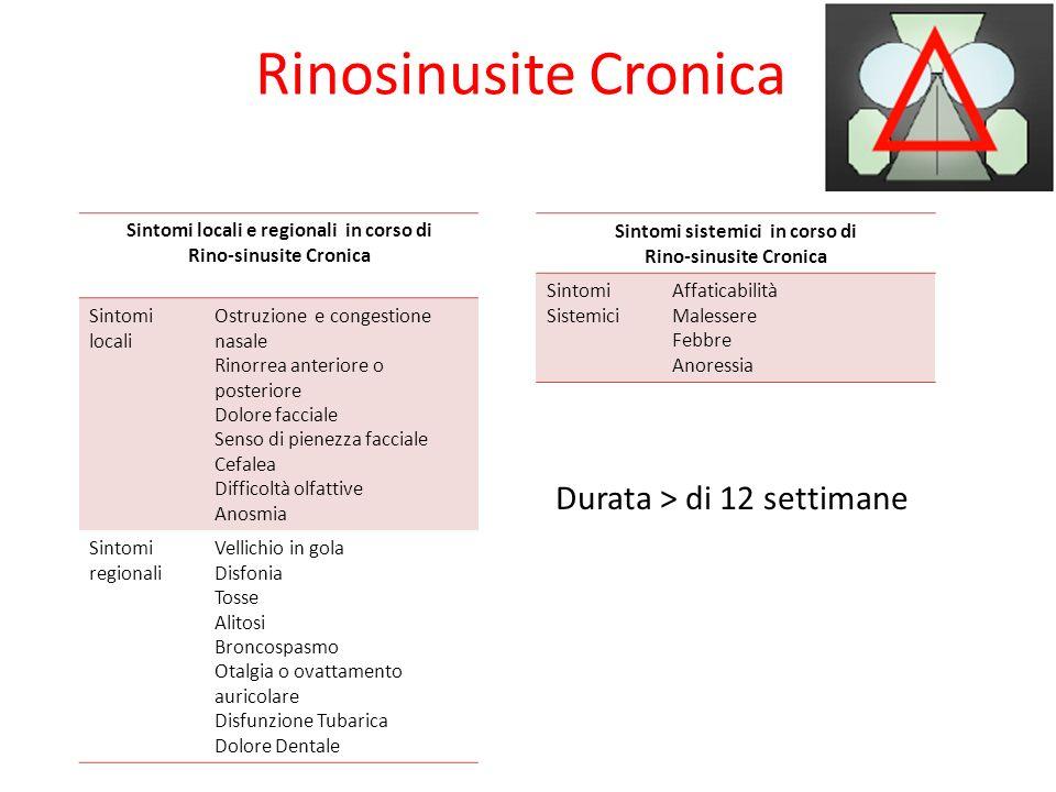 Sintomi locali e regionali in corso di Rino-sinusite Cronica Sintomi locali Ostruzione e congestione nasale Rinorrea anteriore o posteriore Dolore fac