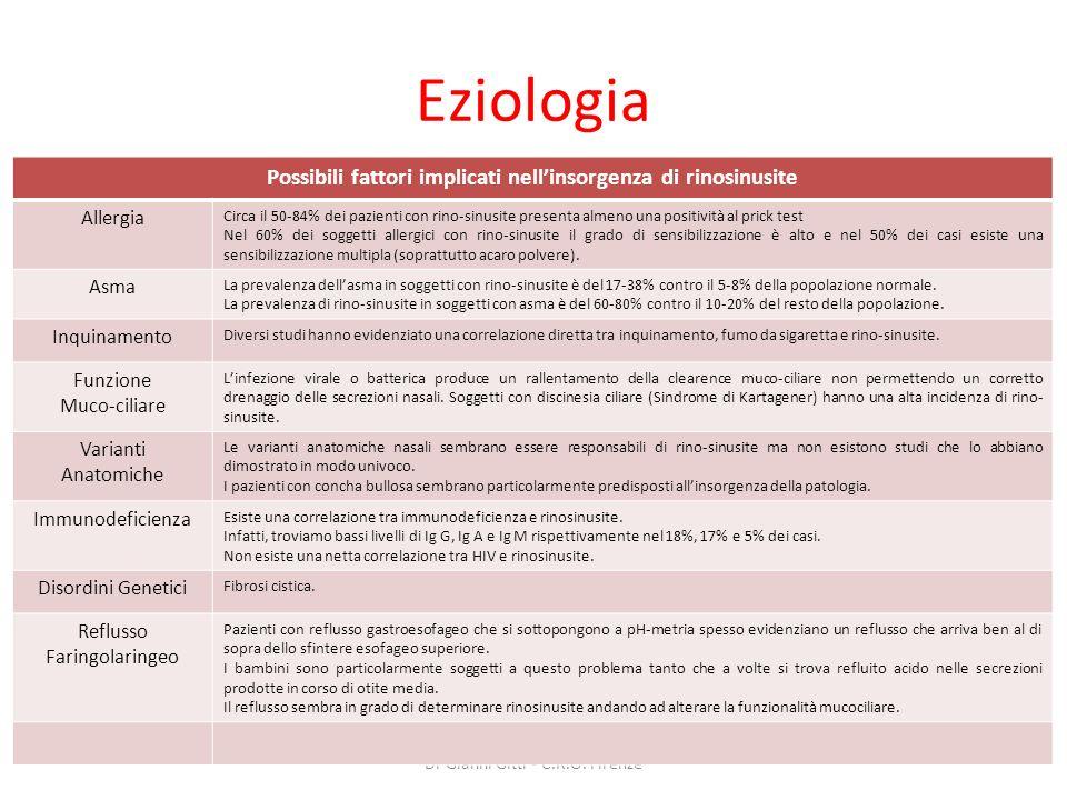 Eziologia Dr Gianni Gitti - C.R.O. Firenze Possibili fattori implicati nellinsorgenza di rinosinusite Allergia Circa il 50-84% dei pazienti con rino-s