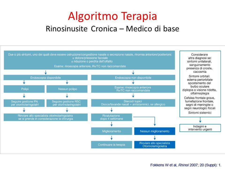 Algoritmo Terapia Rinosinusite Cronica – Medico di base