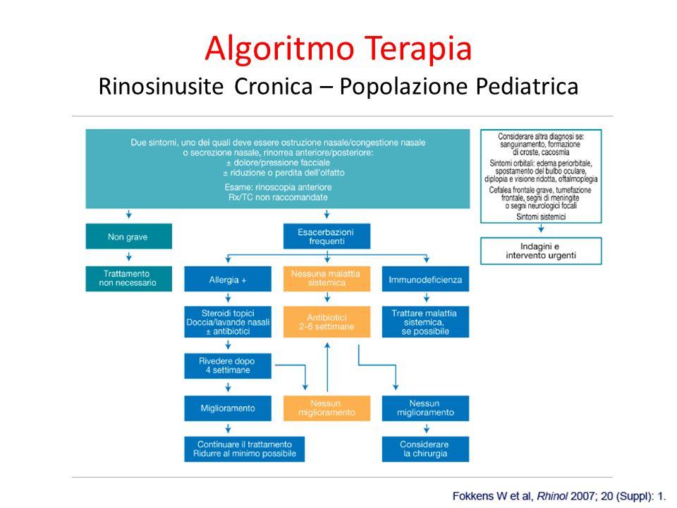 Algoritmo Terapia Rinosinusite Cronica – Popolazione Pediatrica