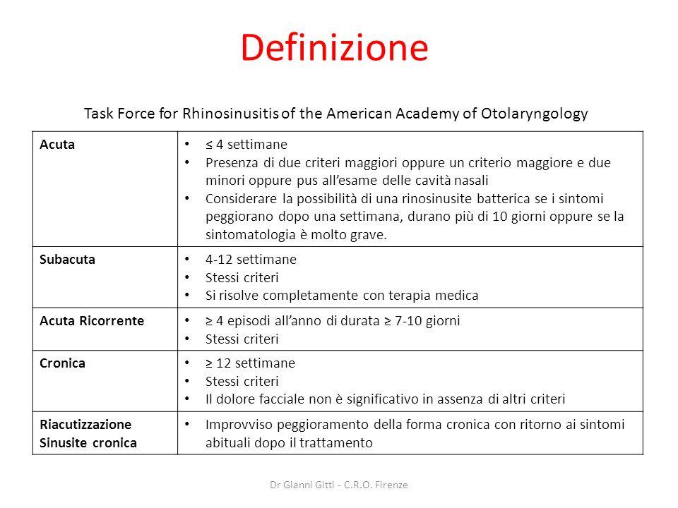 Definizione Acuta 4 settimane Presenza di due criteri maggiori oppure un criterio maggiore e due minori oppure pus allesame delle cavità nasali Consid