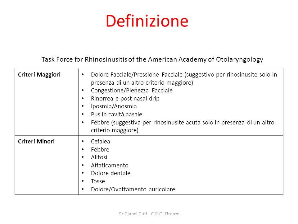 Definizione Criteri Maggiori Dolore Facciale/Pressione Facciale (suggestivo per rinosinusite solo in presenza di un altro criterio maggiore) Congestio