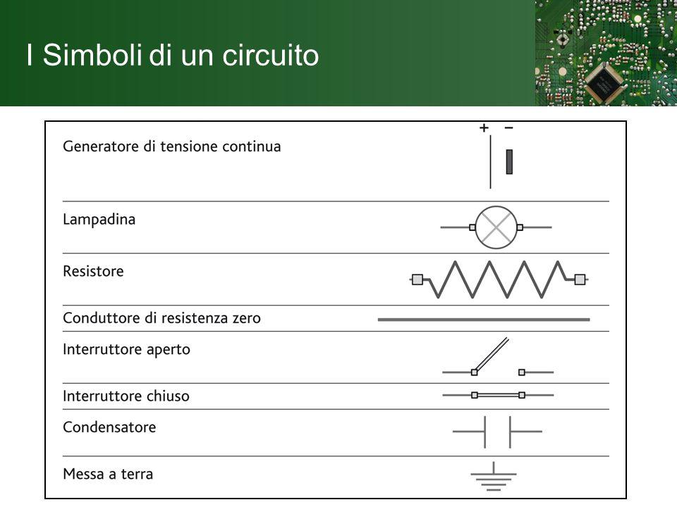 I Simboli di un circuito