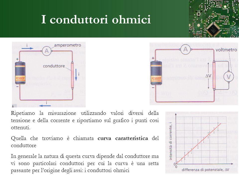 I conduttori ohmici Ripetiamo la misurazione utilizzando valori diversi della tensione e della corrente e riportiamo sul grafico i punti cosi ottenuti
