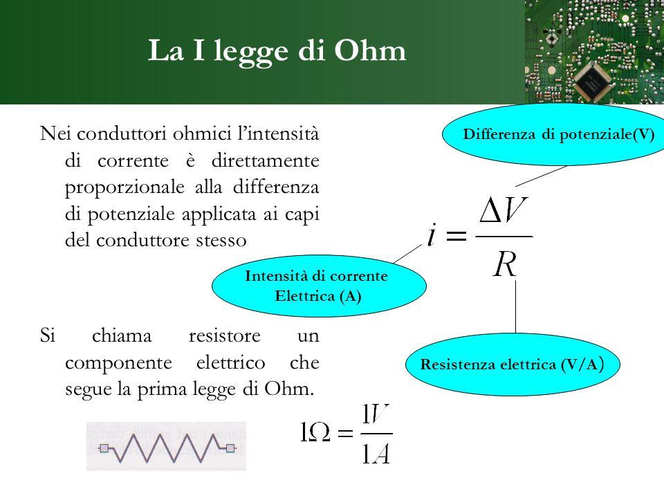 La I legge di Ohm Nei conduttori ohmici lintensità di corrente è direttamente proporzionale alla differenza di potenziale applicata ai capi del condut
