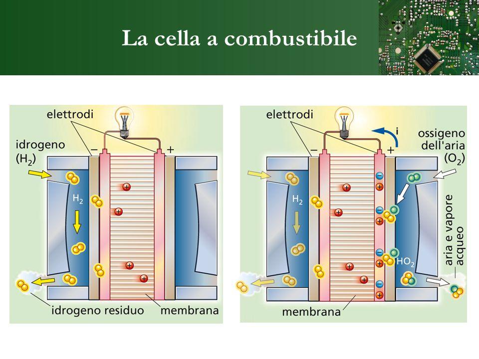 La cella a combustibile