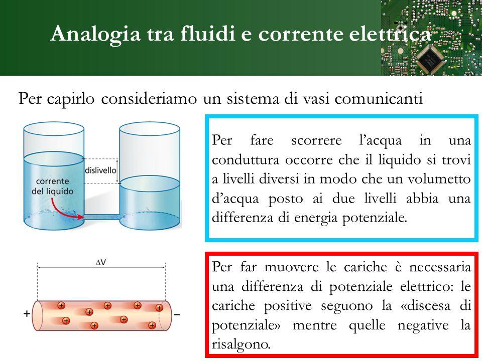 Analogia tra fluidi e corrente elettrica Per capirlo consideriamo un sistema di vasi comunicanti Per fare scorrere lacqua in una conduttura occorre ch