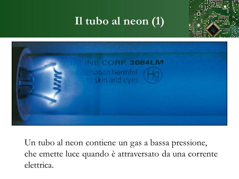 Il tubo al neon (1) Un tubo al neon contiene un gas a bassa pressione, che emette luce quando è attraversato da una corrente elettrica.