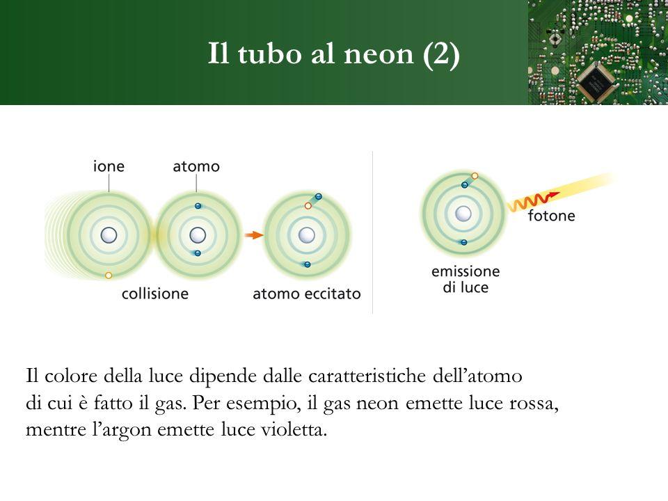 Il tubo al neon (2) Il colore della luce dipende dalle caratteristiche dellatomo di cui è fatto il gas. Per esempio, il gas neon emette luce rossa, me